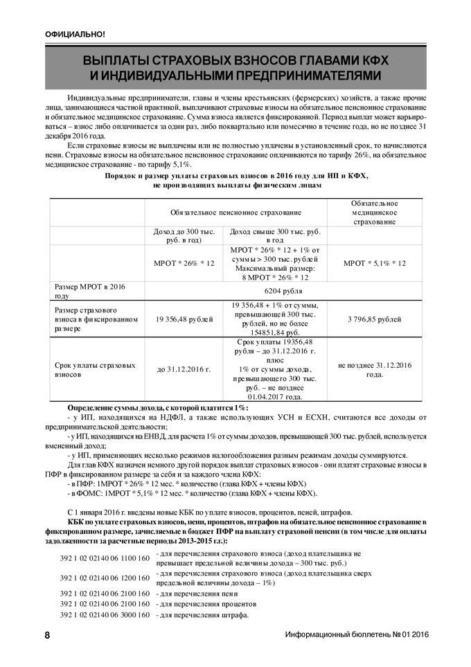 Выплаты страховых взносов главами КФХ и индивидуальными предпринимателями